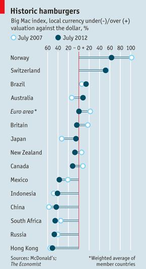 tien rijkste landen ter wereld